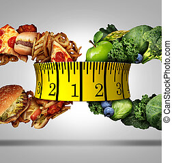 nastro, dieta, misura