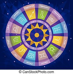 Zodiac wheel with signs, their names and their ruling planets. Eps10