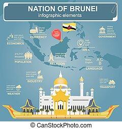 Nation of Brunei infographics, statistical data, sights. Sultan Omar Ali Saifuddin Mosque. Vector illustration