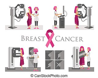 National Cancer Awareness Month or Pink ribbon set. Composition consist of ways to prevent disease visiting doctor mammologist making regular examinations on mri machine vector illustration