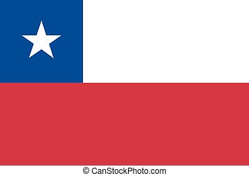 National flag of Chile in official colors and proportions