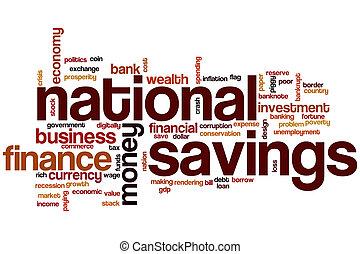 National savings word cloud