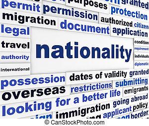 Nationality creative words