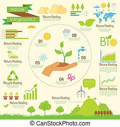 natur, infographics
