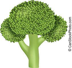 Natural broccoli icon, realistic style