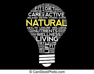NATURAL bulb word cloud collage