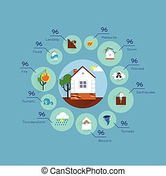 Natural disaster infographic set with house and catastrophe...