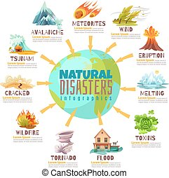 Natural Disasters Infographics