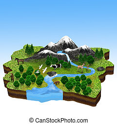 A concept of natural environment on a piece of land. With green forest, mountain, river and animals.