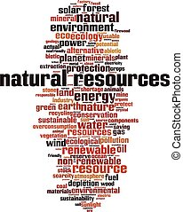Natural resources word cloud