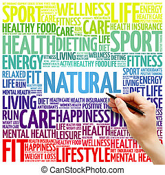 NATURAL word cloud, fitness