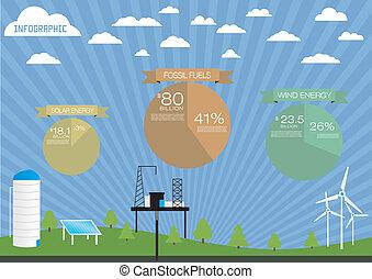 Nature infographics elements.