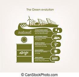 nature., renouvelable, infographics
