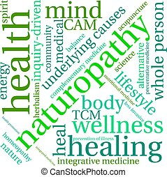 Naturopathy word cloud on a white background.