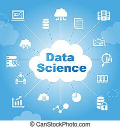nauka, pojęcie, dane