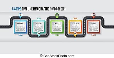 Navigation map infographic 5 steps timeline concept