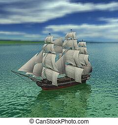 navigation navire