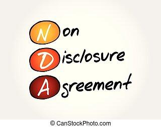 nda, acroniem, niet-onthulling, -, overeenkomst