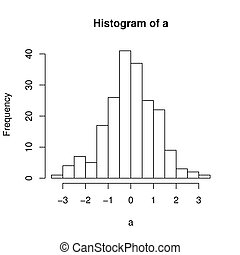 nearly normal distribution example - an example of histogram...