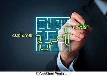 necesidades, cliente