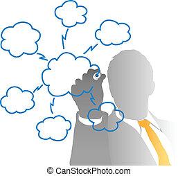 negócio, computando, mapa, aquilo, gerente, desenho, nuvem