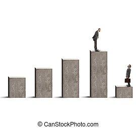 negócio, estatísticas