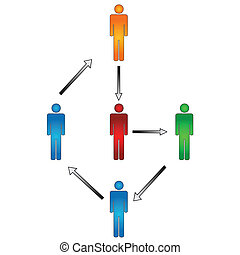 negócio, estrutura