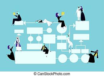 negócio, fluxograma, processo, gerência, diagrama, com, árabe, businessmans, characters., vetorial, ilustração, ligado, azul, experiência.