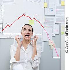 negócio, fracasso, com, negativo, mapa