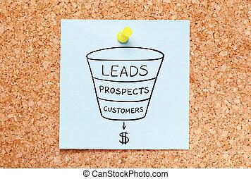 negócio, geração, funil, conceito, vendas, chumbos
