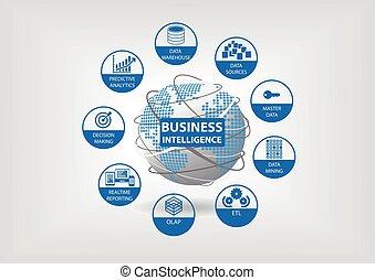 negócio, inteligência, conceito