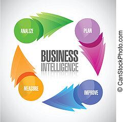 negócio, inteligência, diagrama, ilustração