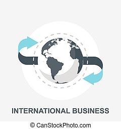 negócio internacional