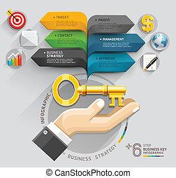 negócio, mão, com, tecla, e, bolha, fala, seta, template., lata, ser, usado, para, workflow, esquema, bandeira, diagrama, projeto teia, infographic, template.