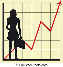 negócio, mapa, e, mulher