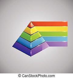 negócio, piramida, 2