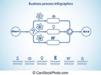 negócio, processo, infographics