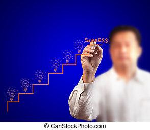 negócio, sucesso, cima, idéia, passo, desenho, homem