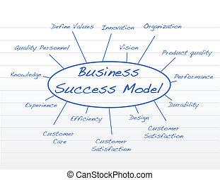negócio, sucesso, modelo
