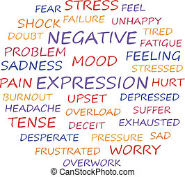 Negative emotions word cloud concept. Vector illustration.