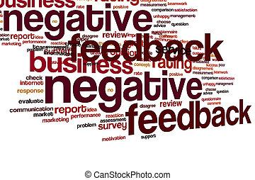 Negative feedback word cloud
