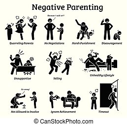 Negative parenting child upbringing. - Illustrations depict...