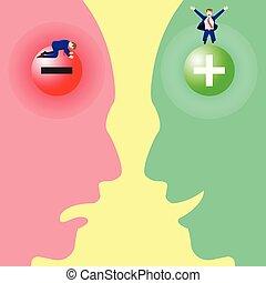 Negativity VS Positivity With Businessmen Inside The Brains