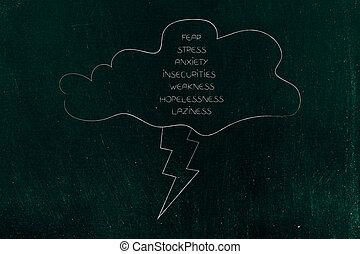 negativo, sentimenti, nuvola, elenco, tempesta