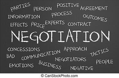 negociación, palabra, nube