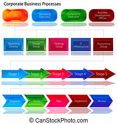 negocio corporativo, proceso, gráfico
