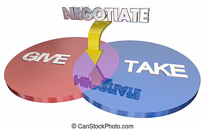 Negotiation Give Take Compromise Venn Diagram Words 3d Illustration