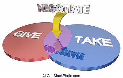 Negotiation Give Take Compromise Venn Diagram Words 3d Illustration