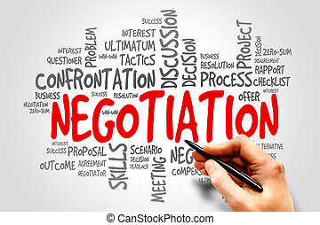 Negotiation word cloud, business concept