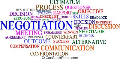A word cloud of negotiation terms